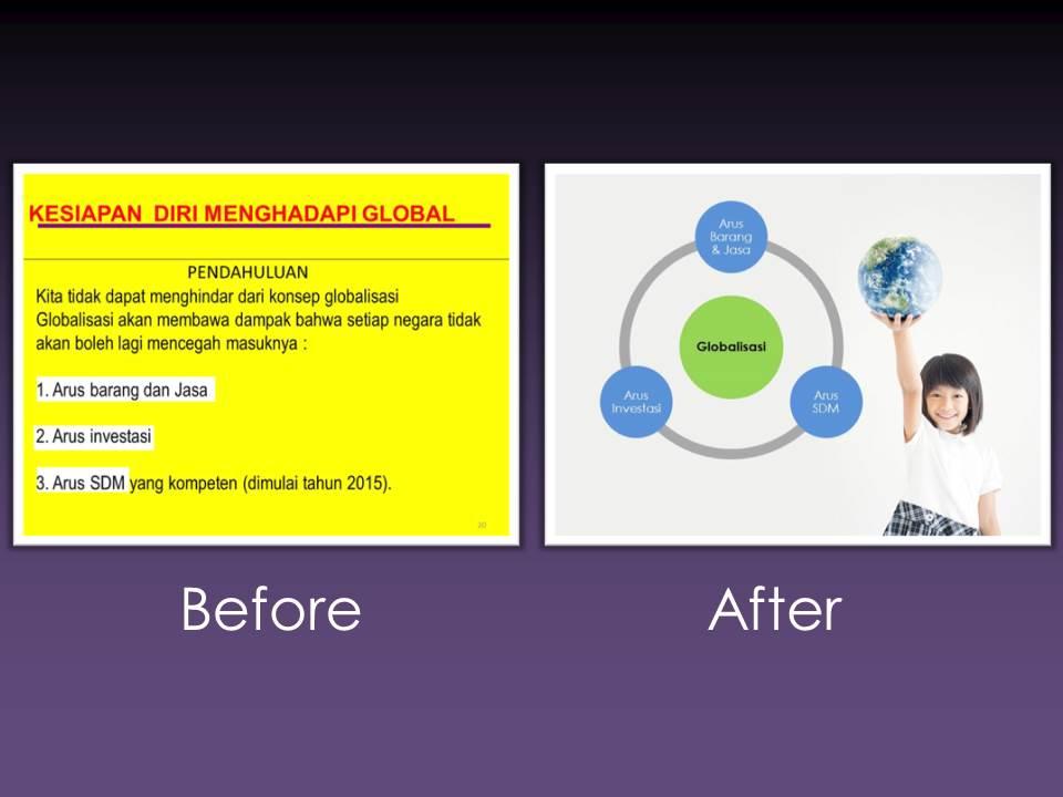 Tugas dasar untuk membuat presentasi PowerPoint